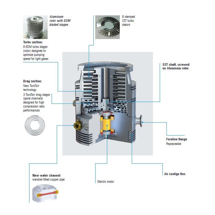 Agilent Twistorr304 Fs Turbo Pump X3500 64104 Pump Exchang