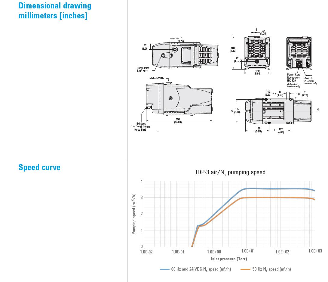 New Agilent Technologies / Varian IDP3 IDP 3 Dry Scroll Vacuum Pump
